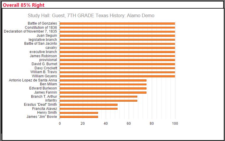 worksheet: Greek Root Words Worksheets Latin 5th Grade. Greek Root ...